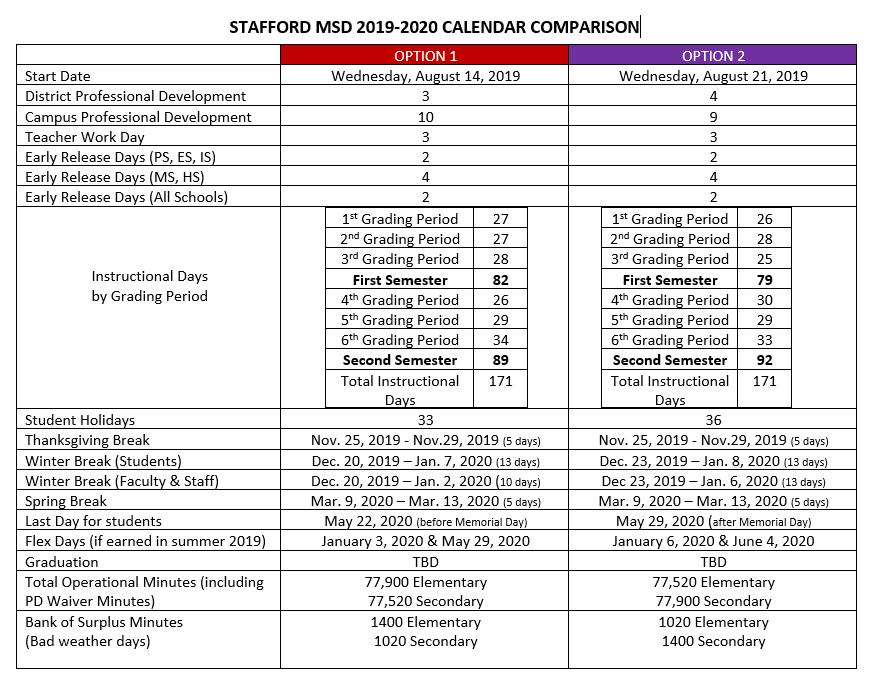 Smsd Calendar 2020 2019 20 Calendar Survey   Stafford Municipal School District